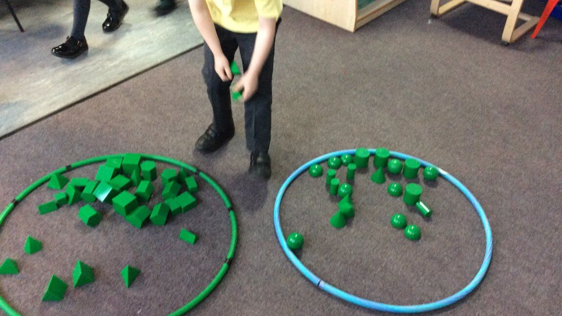 In maths we have been looking at the features of 3D shapes and sorting them into groups.