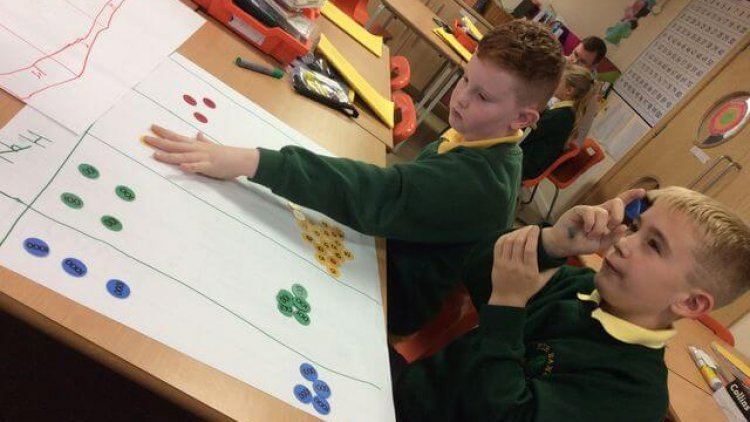 Using Place Value counters to round numbers